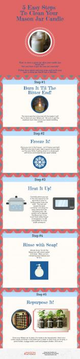 5 Easy Steps to Clean Your Mason Jar Candle.jpg
