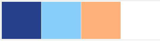 color challenge neroli kumquat.JPG