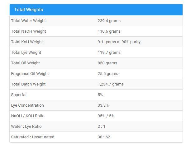 Soapee weights example.JPG
